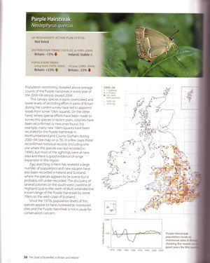 The state of butterflies in Britain and Ireland.