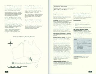 The action plan for Australian butterflies.