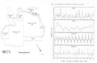 La Selva: ecology and natural history of a neotropical rain forest.